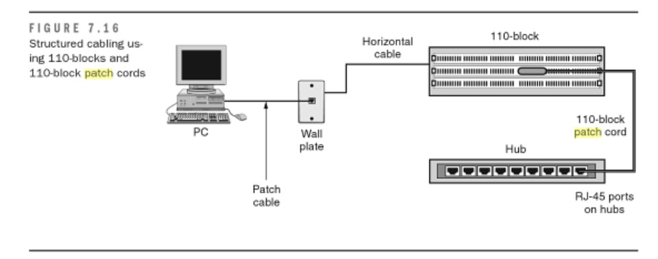 Patching Fiber Diagram - Block And Schematic Diagrams •