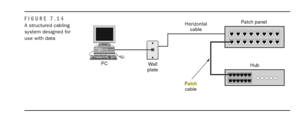 patchpanelwiringdiagram home network and media diagram