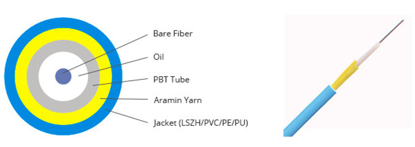 PBT tube temperature sensing fiber optic cable