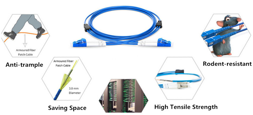 ruggedized-fiber-optic-cable-armored-cables