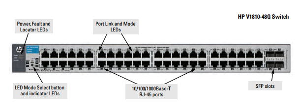 HP 1810-48G switch