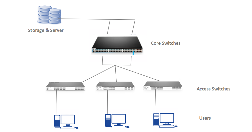 10gb Switch A Solution To 10 Gigabit Ethernet For Homefiber Optic Components