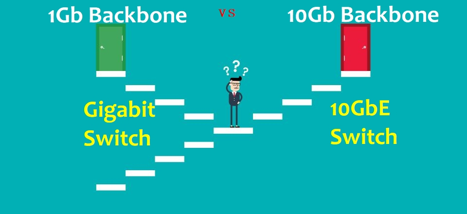 1 Gb backbone gigabit switch vs 10Gb backbone 10GbE switch