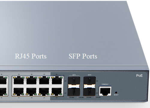 RJ45 Port vs SFP Port on Gigabit PoE Switch