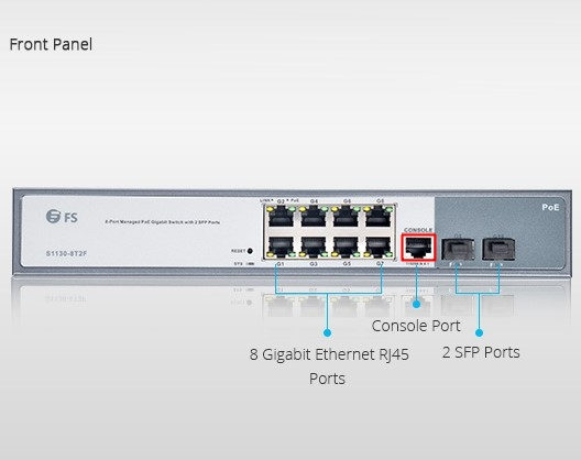 console port of 8 port gigabit PoE switch
