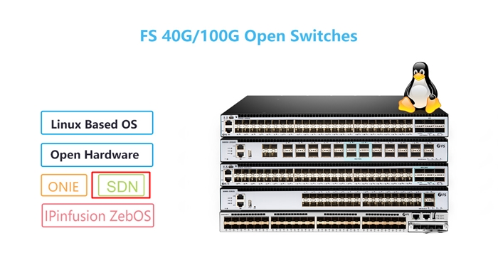 fs 40g 100g open switches support SDN networking