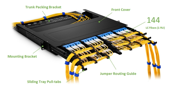 a loaded FHX fiber enclosure with fiber patch panel for server rack