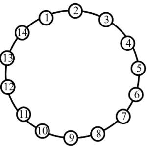 14-nodes Ring WDM