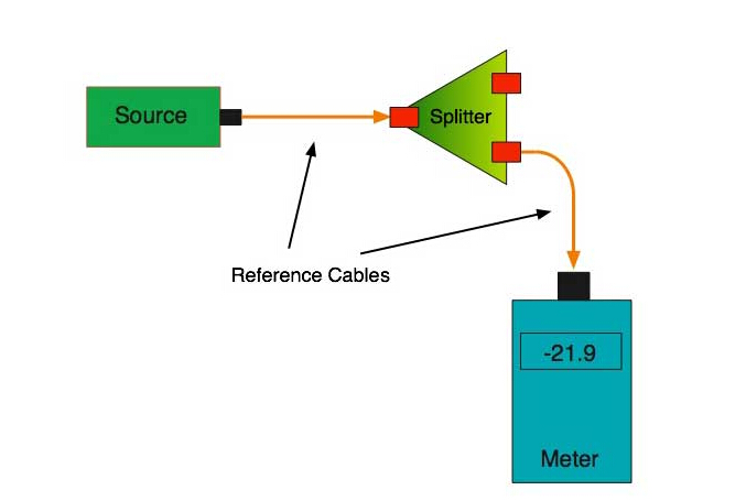 fiber splitter