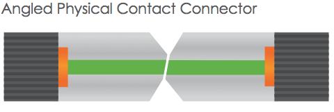APC connector