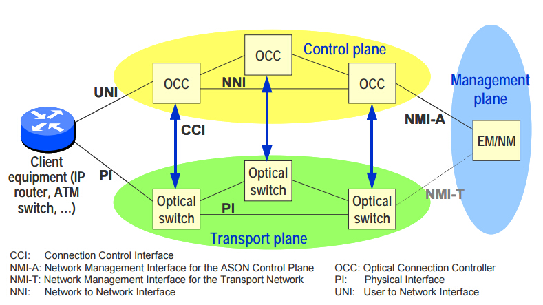 communication process conclusion The process of communication essay sample this essay will discuss the communication process and the elements it consists of and relate it back to the various elements of the communication process communication is a cyclic process that starts when the sender feels that there is a need to communicate with the receiver for a particular reason.