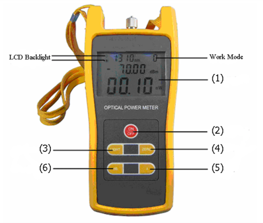 optical-power-meter