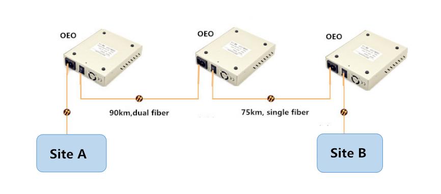 OEO transponder
