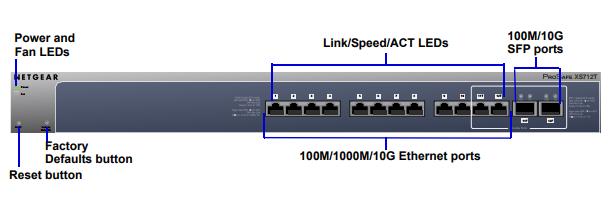 Netgear ProSAFE XS712T