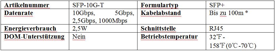 FS.COM 10GBASE-T SFP+ Transceiver