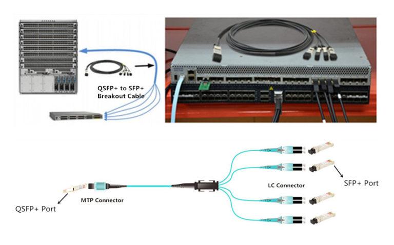 QSFP+ Breakout-Kabel