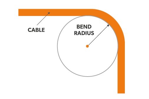 bend radius of cable