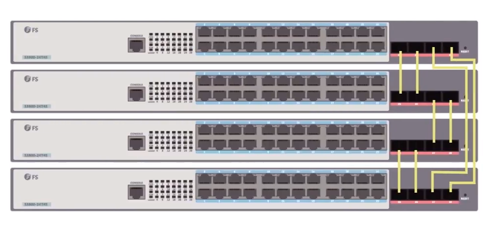 computer switch type: stackable switch